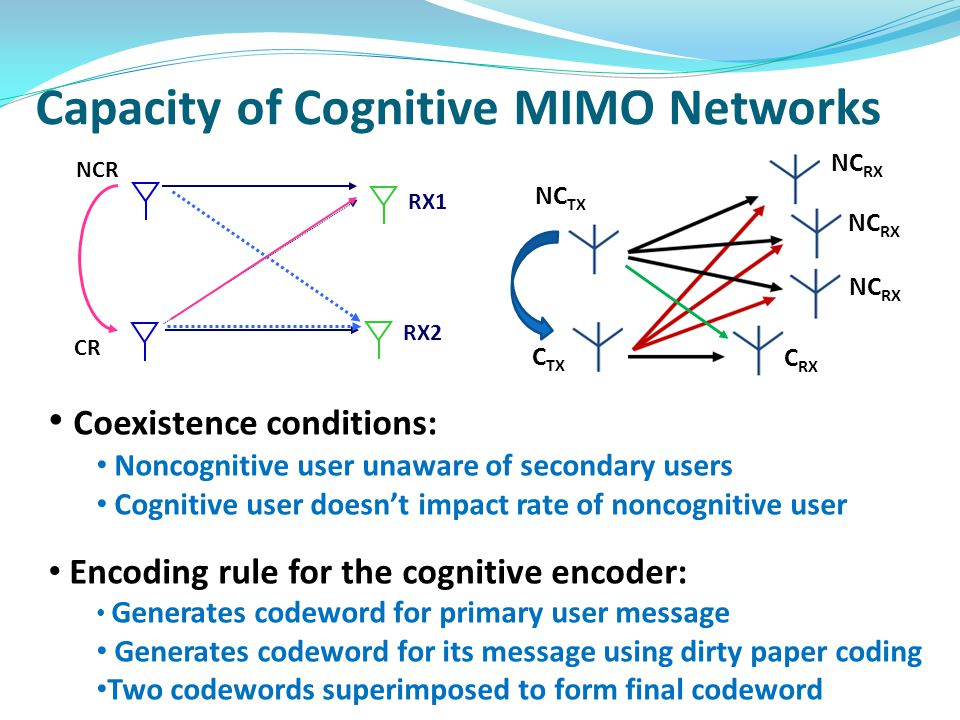 Capacity of Cognitive MIMO Networks Coexistence conditions: Noncognitive user unaware of secondary users Cognitive user doesn't impact rate of noncognitive user Encoding rule for the cognitive encoder: Generates codeword for primary user message Generates codeword for its message using dirty paper coding Two codewords superimposed to form final codeword NC TX C TX NC RX C RX RX1 RX2 CR NCR