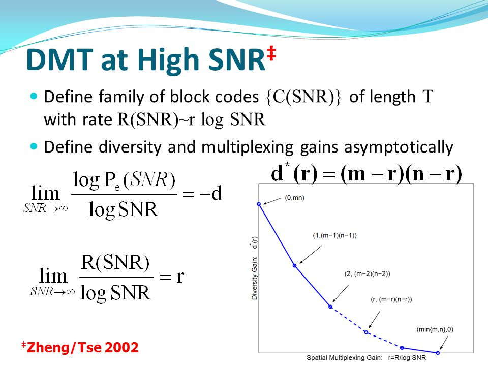 DMT at High SNR ‡ Define family of block codes {C(SNR)} of length T with rate R(SNR)~r log SNR Define diversity and multiplexing gains asymptotically ‡ Zheng/Tse 2002