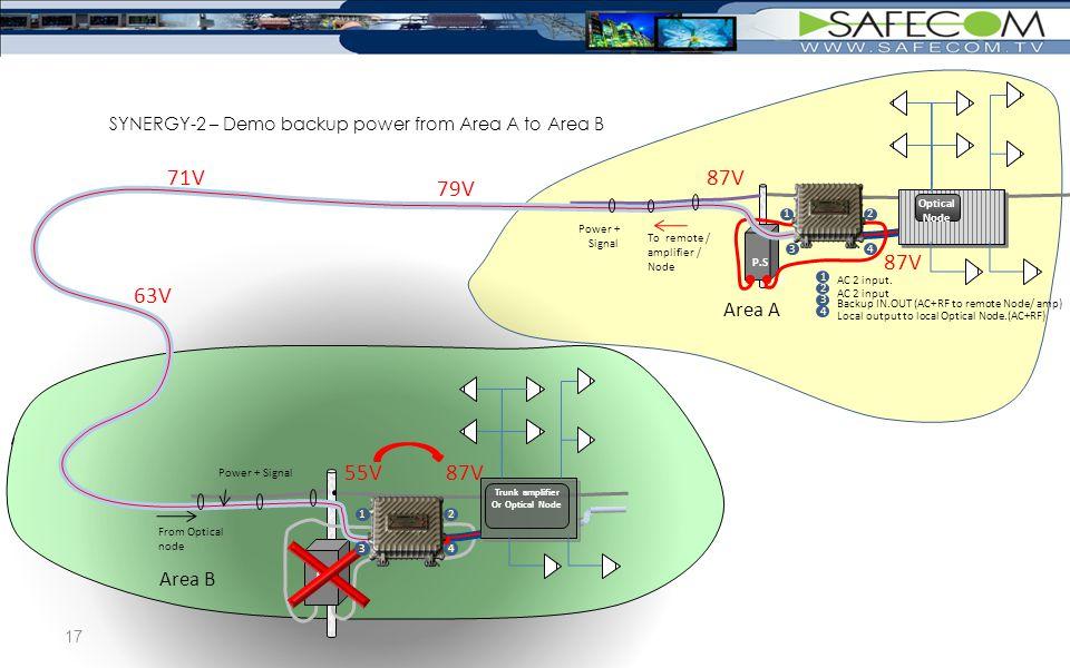 From Optical node 1 2 3 4 AC 2 input.