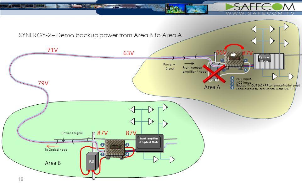 Power + Signal To Optical node 4 21 3 1 2 3 4 AC 2 input.