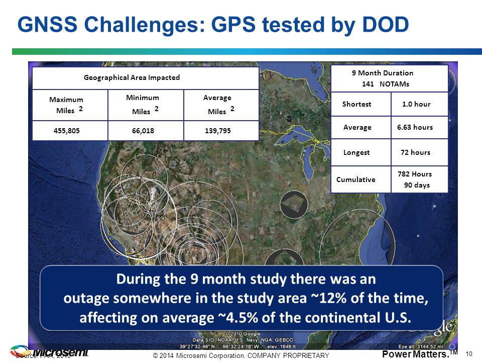 Power Matters. TM 10 © 2014 Microsemi Corporation. COMPANY PROPRIETARY 139,79566,018455,805 Geographical Area Impacted Maximum Miles 2 Minimum Miles 2