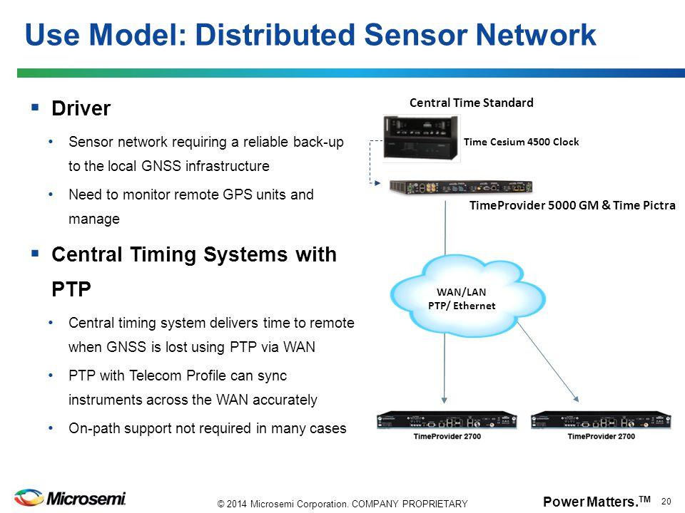 Power Matters. TM 20 © 2014 Microsemi Corporation. COMPANY PROPRIETARY Use Model: Distributed Sensor Network  Driver Sensor network requiring a relia