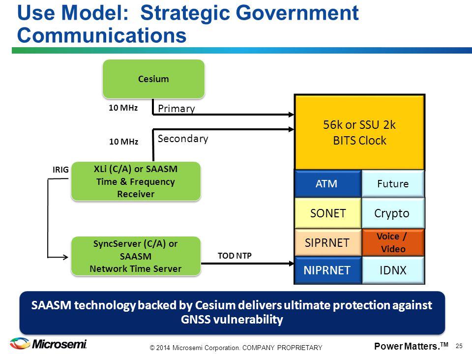 Power Matters. TM 25 © 2014 Microsemi Corporation. COMPANY PROPRIETARY Use Model: Strategic Government Communications SONETCrypto SIPRNET NIPRNET Voic