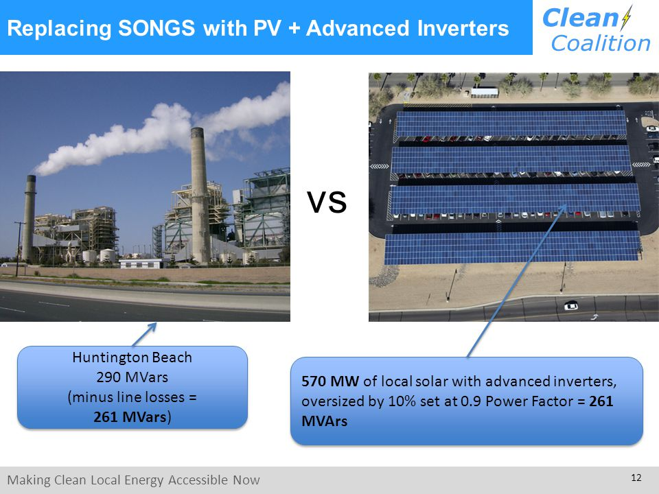 Making Clean Local Energy Accessible Now 12 Replacing SONGS with PV + Advanced Inverters Huntington Beach 290 MVars (minus line losses = 261 MVars) Huntington Beach 290 MVars (minus line losses = 261 MVars) vs 570 MW of local solar with advanced inverters, oversized by 10% set at 0.9 Power Factor = 261 MVArs