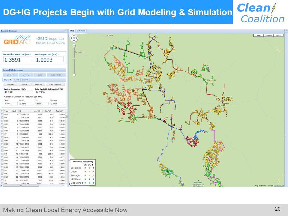 Making Clean Local Energy Accessible Now 20 DG+IG Projects Begin with Grid Modeling & Simulation