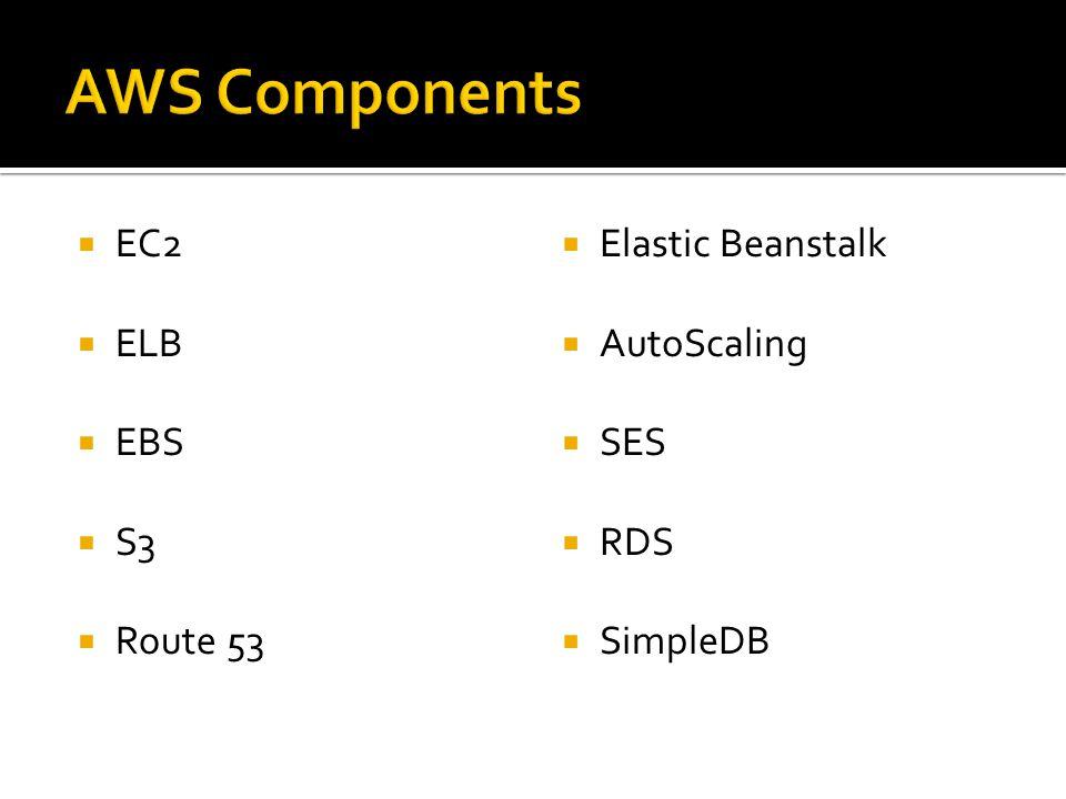  EC2  ELB  EBS  S3  Route 53  Elastic Beanstalk  AutoScaling  SES  RDS  SimpleDB