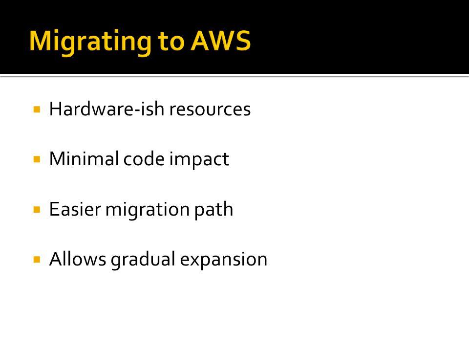  Hardware-ish resources  Minimal code impact  Easier migration path  Allows gradual expansion