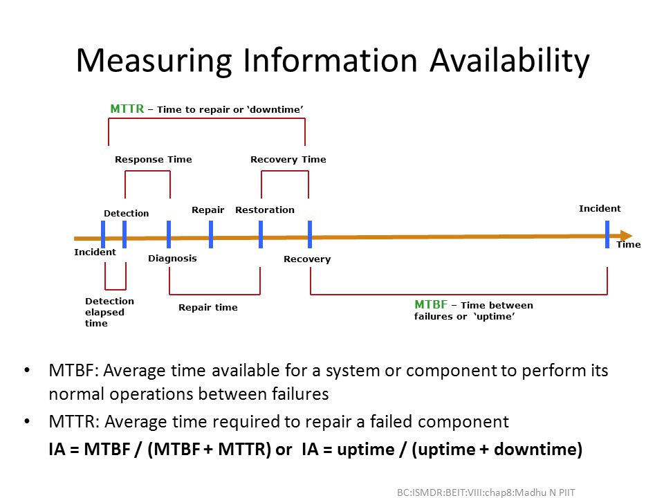 BC:ISMDR:BEIT:VIII:chap8:Madhu N PIIT - 9 Measuring Information Availability MTBF: Average time available for a system or component to perform its normal operations between failures MTTR: Average time required to repair a failed component IA = MTBF / (MTBF + MTTR) or IA = uptime / (uptime + downtime) Detection Incident Time Detection elapsed time Diagnosis Response Time Repair Recovery Repair time Restoration Recovery Time MTTR – Time to repair or 'downtime' Incident MTBF – Time between failures or 'uptime'