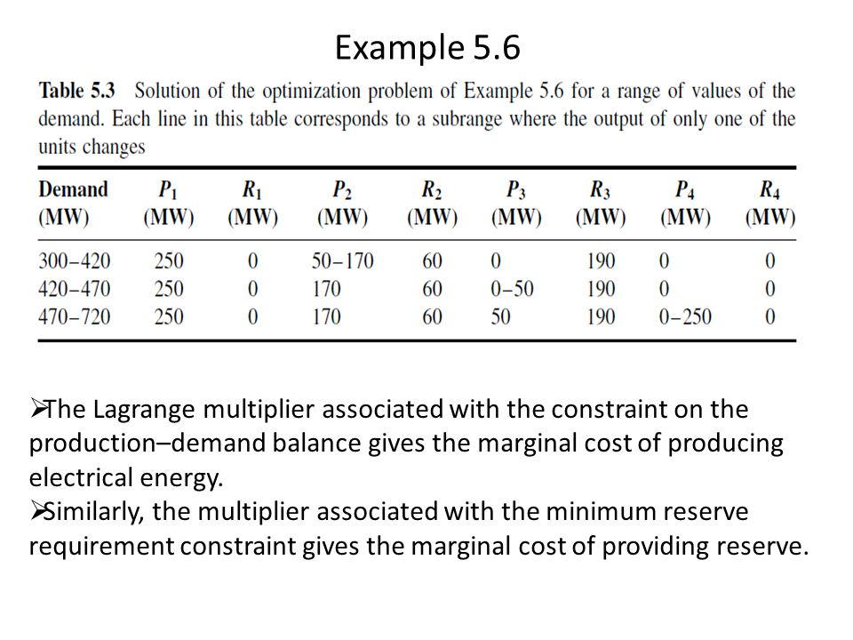 Example 5.6  The Lagrange multiplier associated with the constraint on the production–demand balance gives the marginal cost of producing electrical