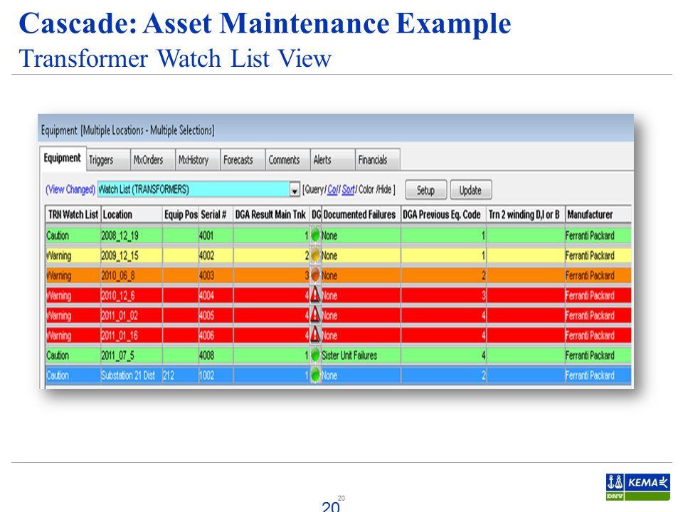 20 Transformer Watch List View 20 Cascade: Asset Maintenance Example