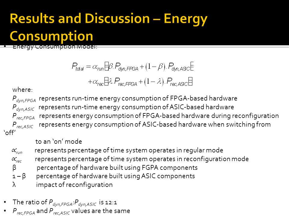 Energy Consumption Model: where: P dyn,FPGA represents run-time energy consumption of FPGA-based hardware P dyn,ASIC represents run-time energy consum