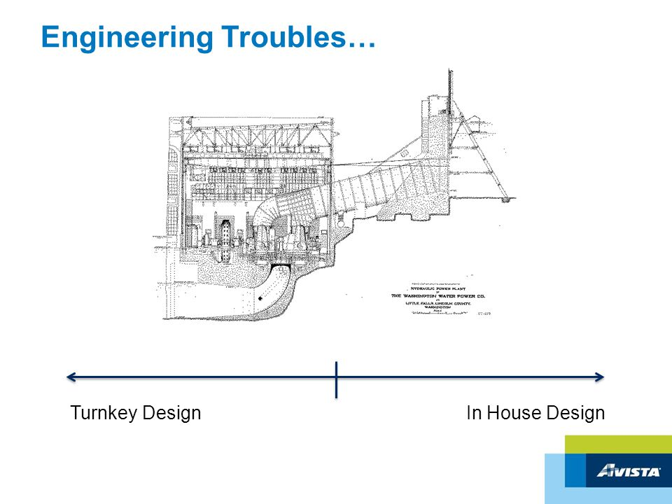 Engineering Troubles… Turnkey DesignIn House Design