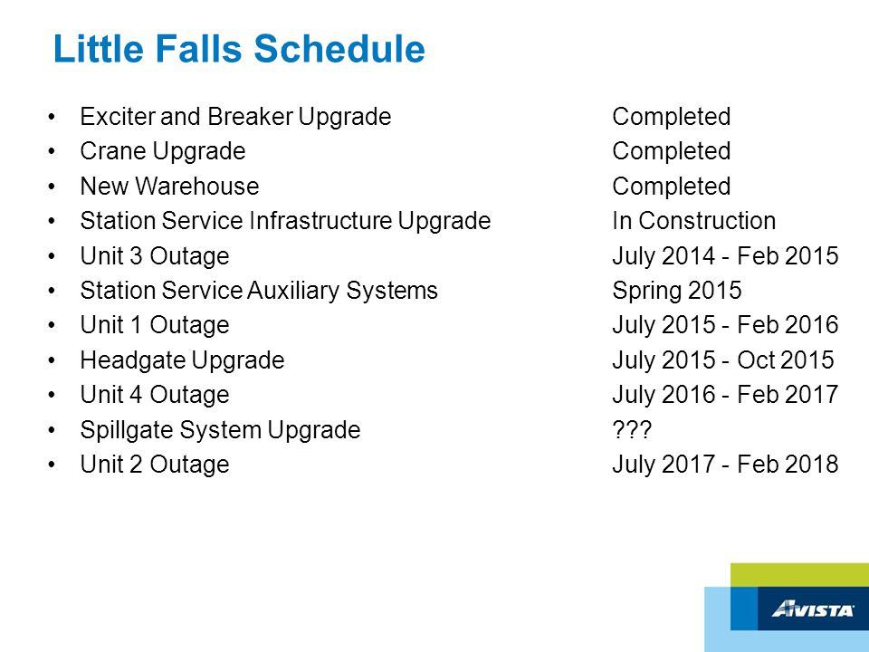 Little Falls Schedule Exciter and Breaker UpgradeCompleted Crane UpgradeCompleted New WarehouseCompleted Station Service Infrastructure UpgradeIn Construction Unit 3 OutageJuly 2014 - Feb 2015 Station Service Auxiliary SystemsSpring 2015 Unit 1 OutageJuly 2015 - Feb 2016 Headgate UpgradeJuly 2015 - Oct 2015 Unit 4 OutageJuly 2016 - Feb 2017 Spillgate System Upgrade??.