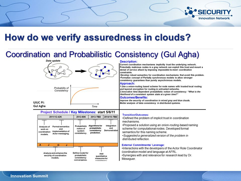 How do we verify assuredness in clouds? Coordination and Probabilistic Consistency (Gul Agha)