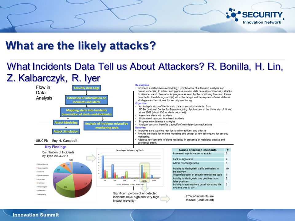 What are the likely attacks.What Incidents Data Tell us About Attackers.