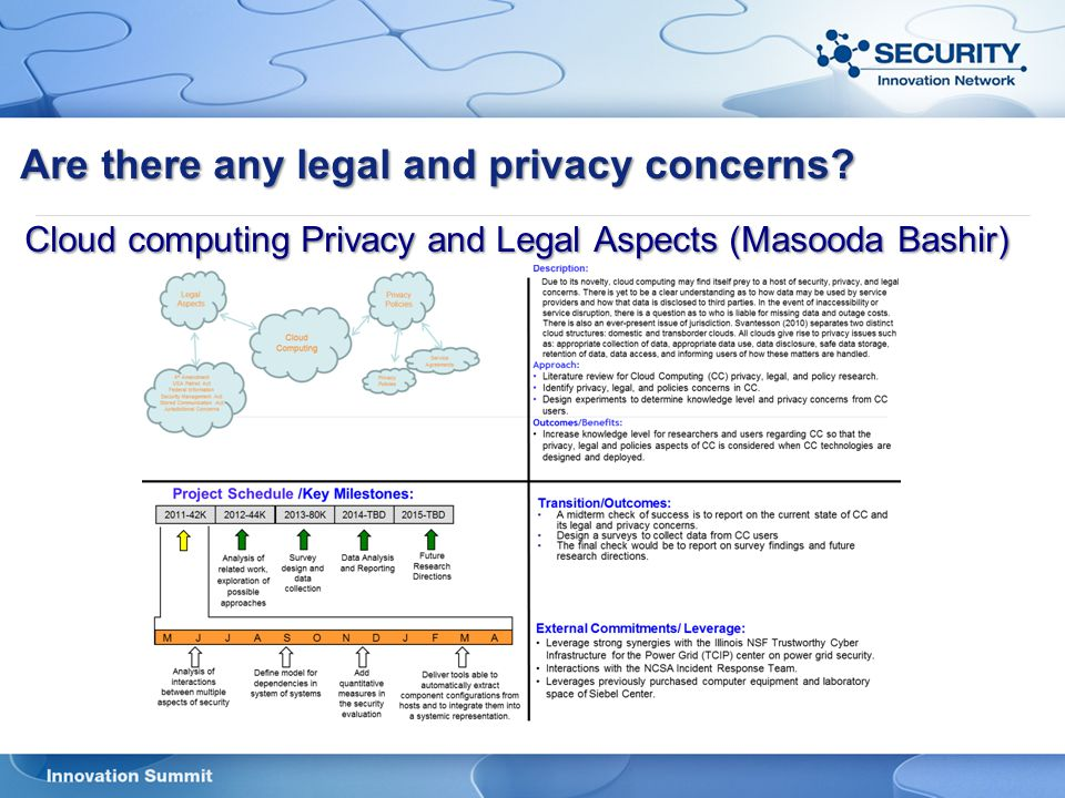 Are there any legal and privacy concerns.