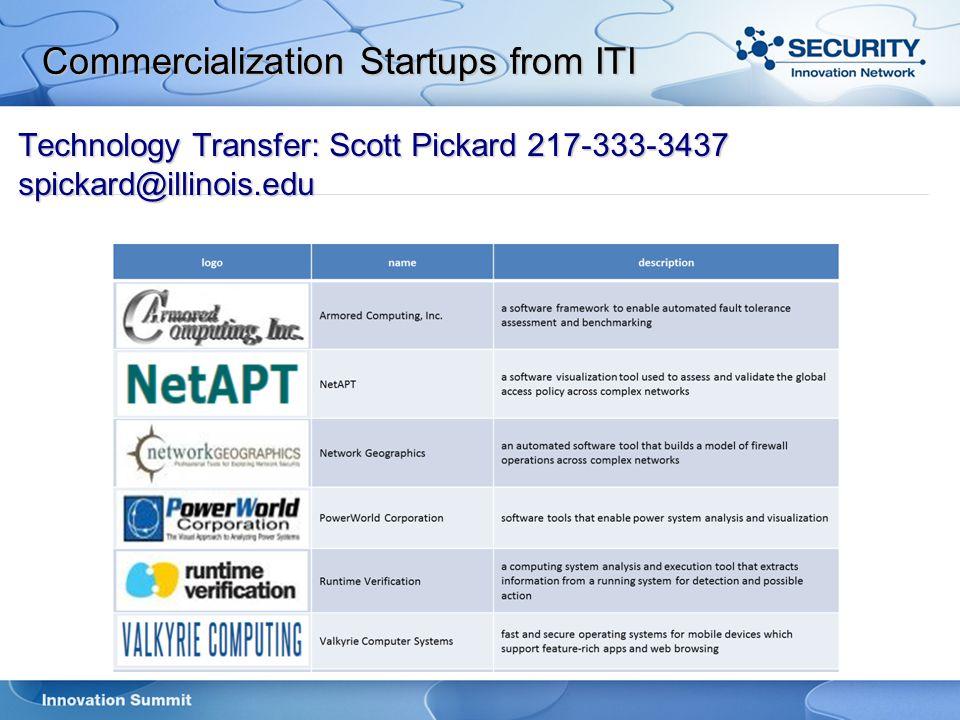 Technology Transfer: Scott Pickard 217-333-3437 spickard@illinois.edu Commercialization Startups from ITI