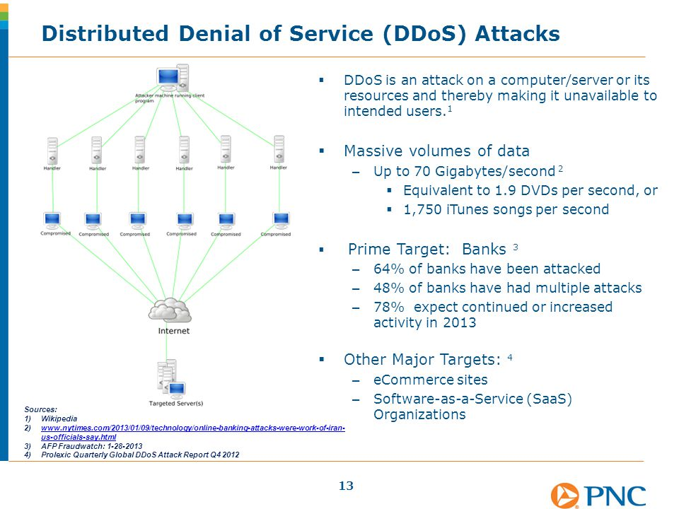 Distributed Denial of Service (DDoS) Attacks 13  DDoS is an attack on a computer/server or its resources and thereby making it unavailable to intende