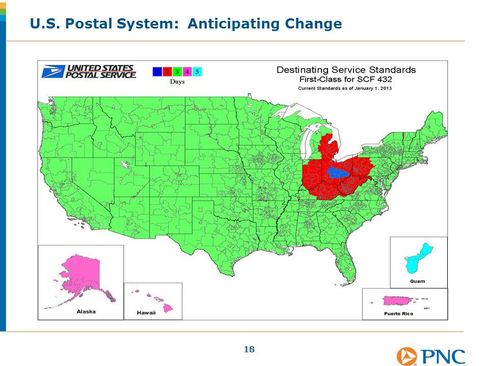 U.S. Postal System: Anticipating Change 18