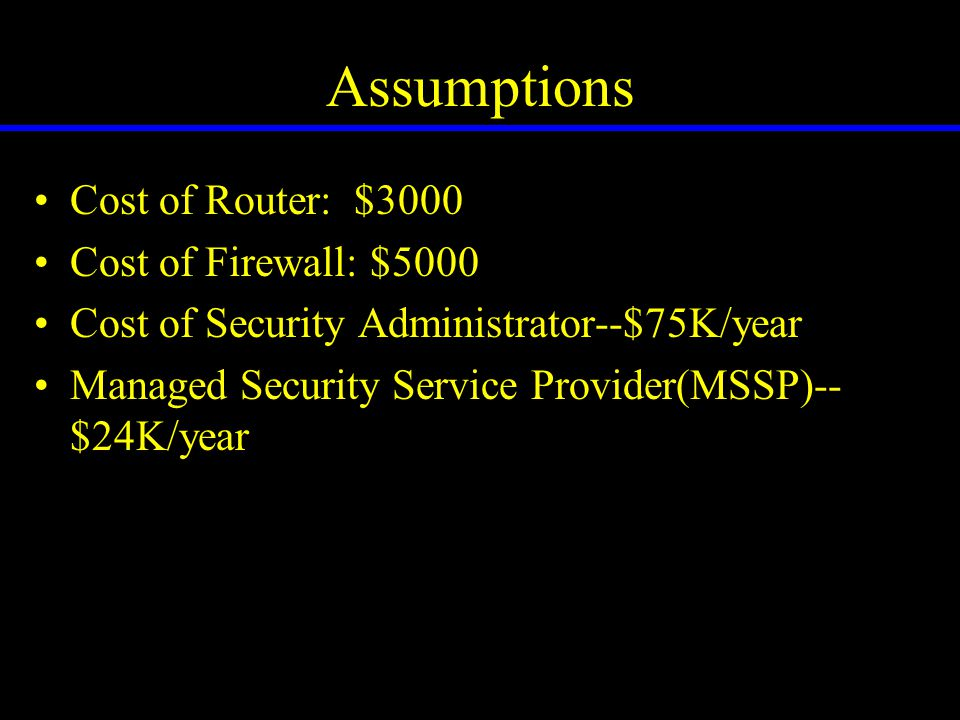 Assumptions Cost of Router: $3000 Cost of Firewall: $5000 Cost of Security Administrator--$75K/year Managed Security Service Provider(MSSP)-- $24K/year