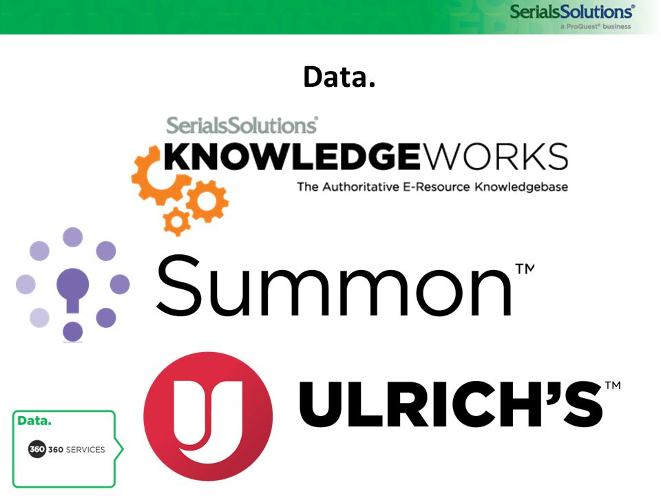 Snapshot KnowledgeWorks 1.8M journal holdings 5.7M e-book holdings 16,000 databases 7,676 full text databases 83,372 authority serial titles 406M library holdings 60,000+ rules (to correct bad data) Comprehensive collection of: article linkers, federated search connections, and authentication endpoints Ulrich's Global Serials Intelligence 366,000 periodicals worldwide 160,000 titles with A&I coverage 125,000 non-English titles 105,000 Publisher/Provider authority records 35,000 refereed publications 11,700 Magazines for Libraries™ reviews 7,100 Open Access journals 970 Subject areas 600 A&I Databases Summon® Index 800M records 90+ content types