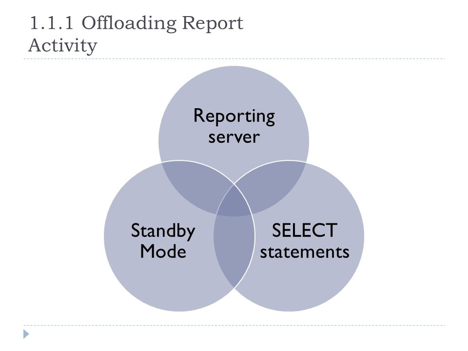 1.1.1 Offloading Report Activity Reporting server SELECT statements Standby Mode