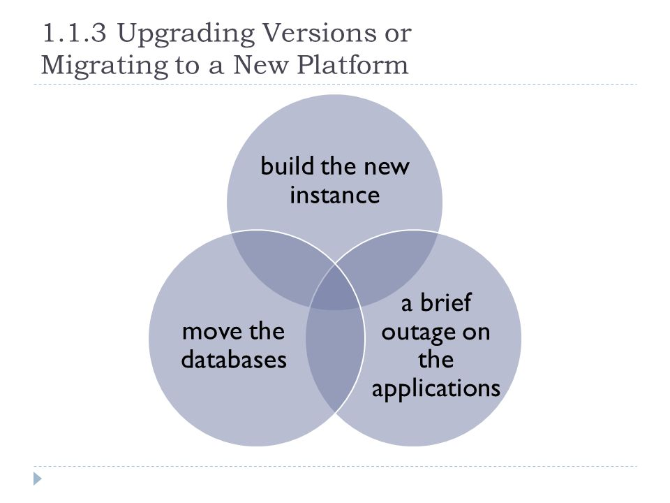 1.1.3 Upgrading Versions or Migrating to a New Platform build the new instance a brief outage on the applications move the databases