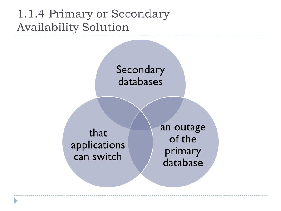 1.1.4 Primary or Secondary Availability Solution Secondary databases an outage of the primary database that applications can switch