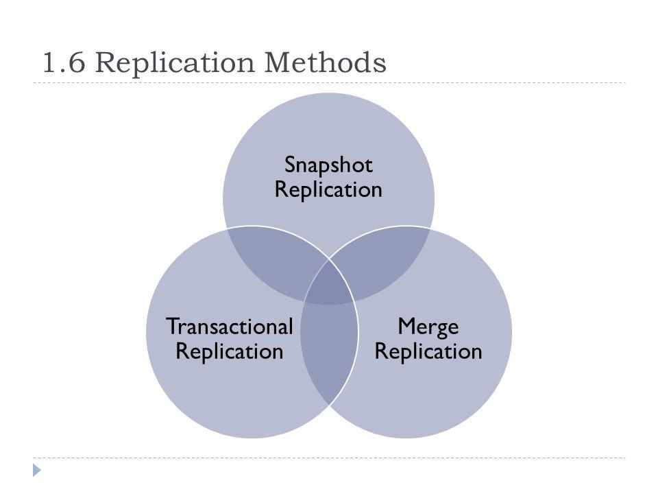 1.6 Replication Methods Snapshot Replication Merge Replication Transactional Replication