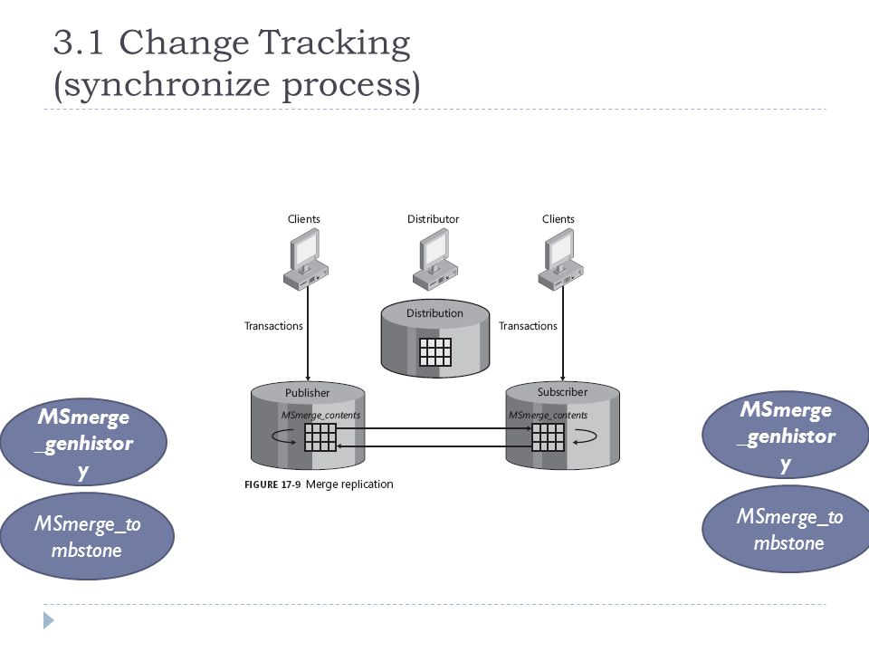 3.1 Change Tracking (synchronize process) MSmerge _genhistor y MSmerge_to mbstone MSmerge _genhistor y MSmerge_to mbstone