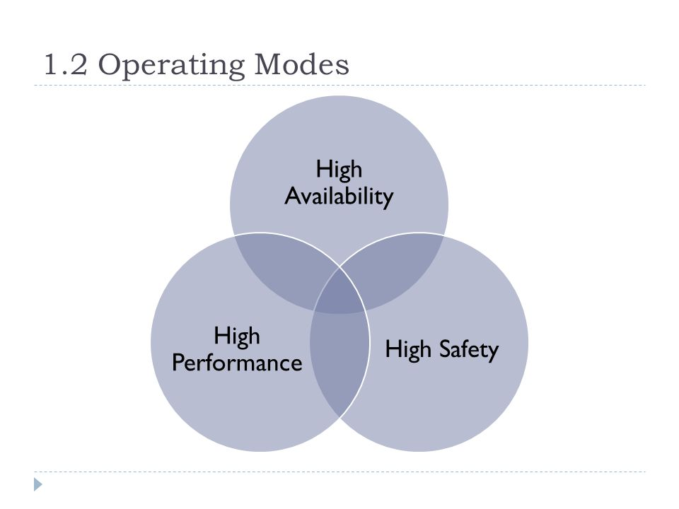 1.2 Operating Modes High Availability High Safety High Performance