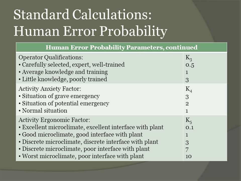 Standard Calculations: Human Error Probability  Consider one scenario: Type of activity: Requiring attention, routine  K 1 = 0.01 Stress factor: More than 20 seconds available  K 2 = 0.5 Operational qualities: Average knowledge and training  K 3 = 1 Activity anxiety factor: Potential emergency  K 4 = 2 Activity ergonomic factor: Good microclimate, good interface with plant  K 5 = 1  P (Human Error) ≈ K 1 x K 2 x K 3 x K 4 x K 5 = 0.01 x 0.5 x 1 x 2 x 1 = 0.01  In this situation, a person will fail 1% of the time  This falls into the PROBABLE category