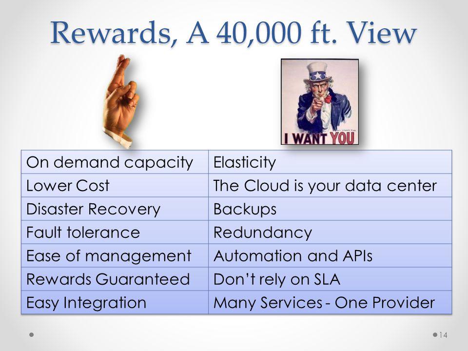 Rewards, A 40,000 ft. View 14
