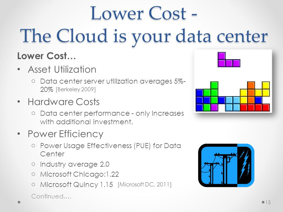 Lower Cost - The Cloud is your data center Lower Cost… Asset Utilization o Data center server utilization averages 5%- 20% [Berkeley 2009] Hardware Costs o Data center performance - only increases with additional investment.