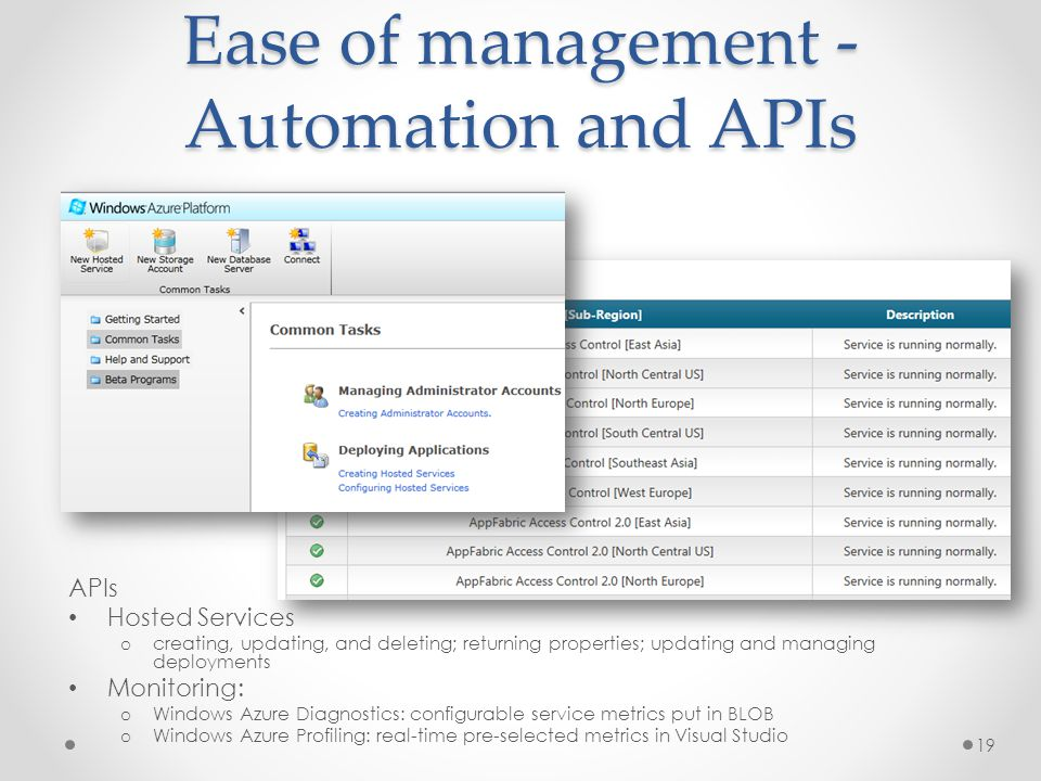 Ease of management - Automation and APIs APIs Hosted Services o creating, updating, and deleting; returning properties; updating and managing deployments Monitoring: o Windows Azure Diagnostics: configurable service metrics put in BLOB o Windows Azure Profiling: real-time pre-selected metrics in Visual Studio 19