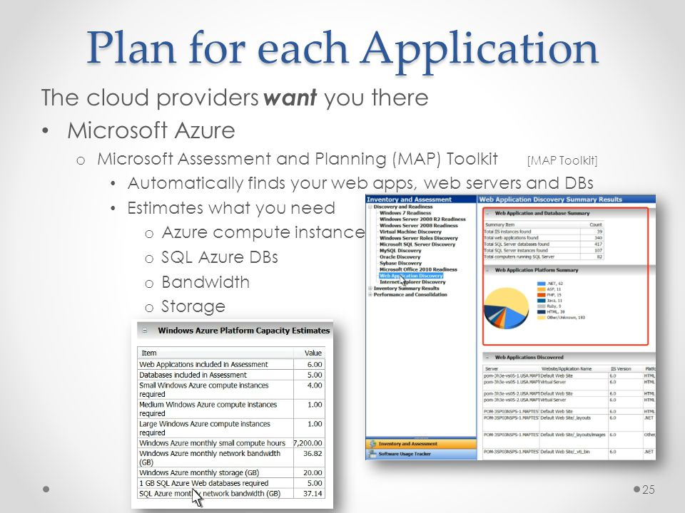 Plan for each Application The cloud providers want you there Microsoft Azure o Microsoft Assessment and Planning (MAP) Toolkit [MAP Toolkit] Automatically finds your web apps, web servers and DBs Estimates what you need o Azure compute instances o SQL Azure DBs o Bandwidth o Storage 25