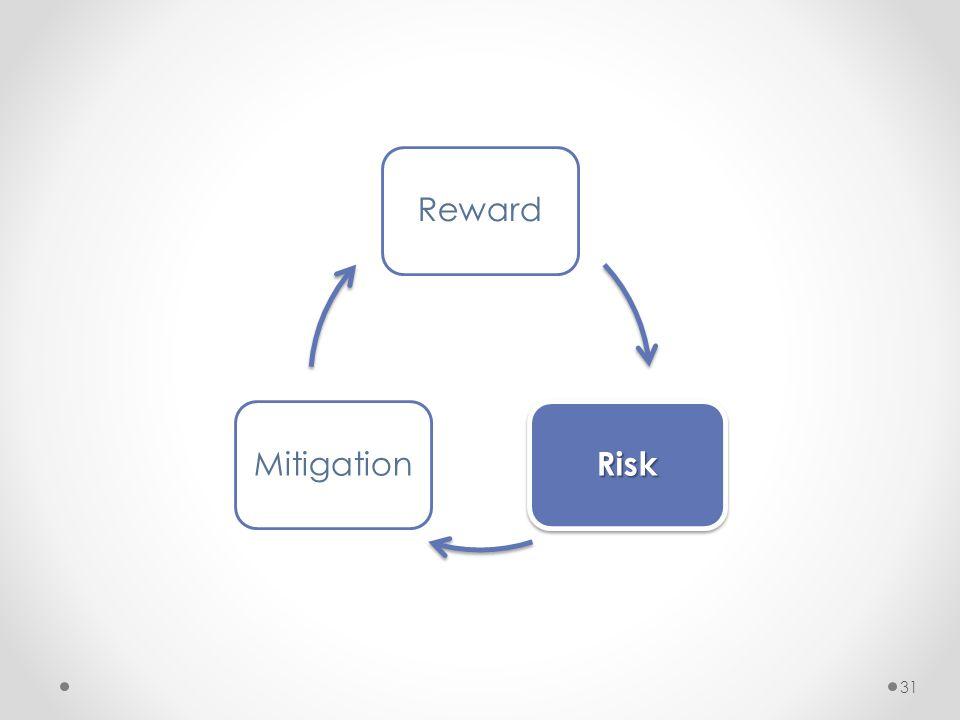 31 Reward Risk Mitigation