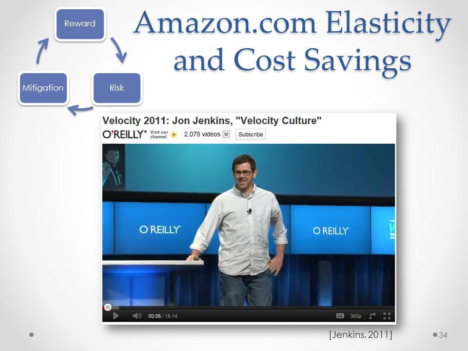 Amazon.com Elasticity and Cost Savings 34 RewardRiskMitigation [Jenkins, 2011]