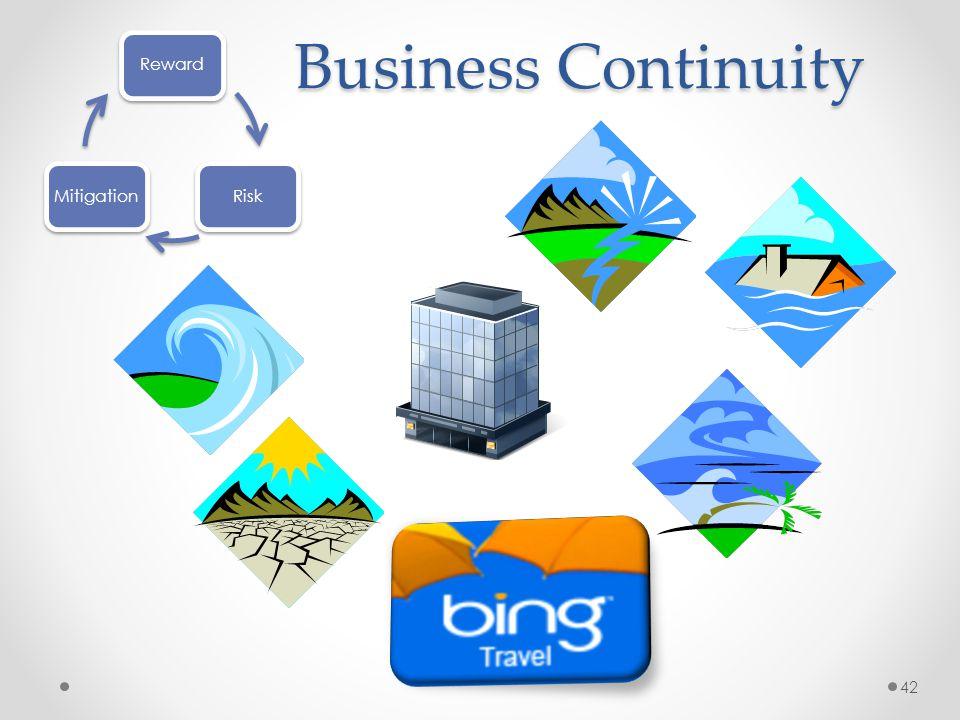 Business Continuity 42 RewardRiskMitigation