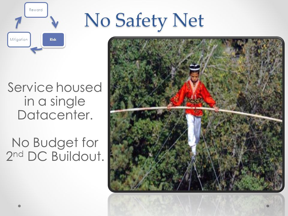 No Safety Net Service housed in a single Datacenter.