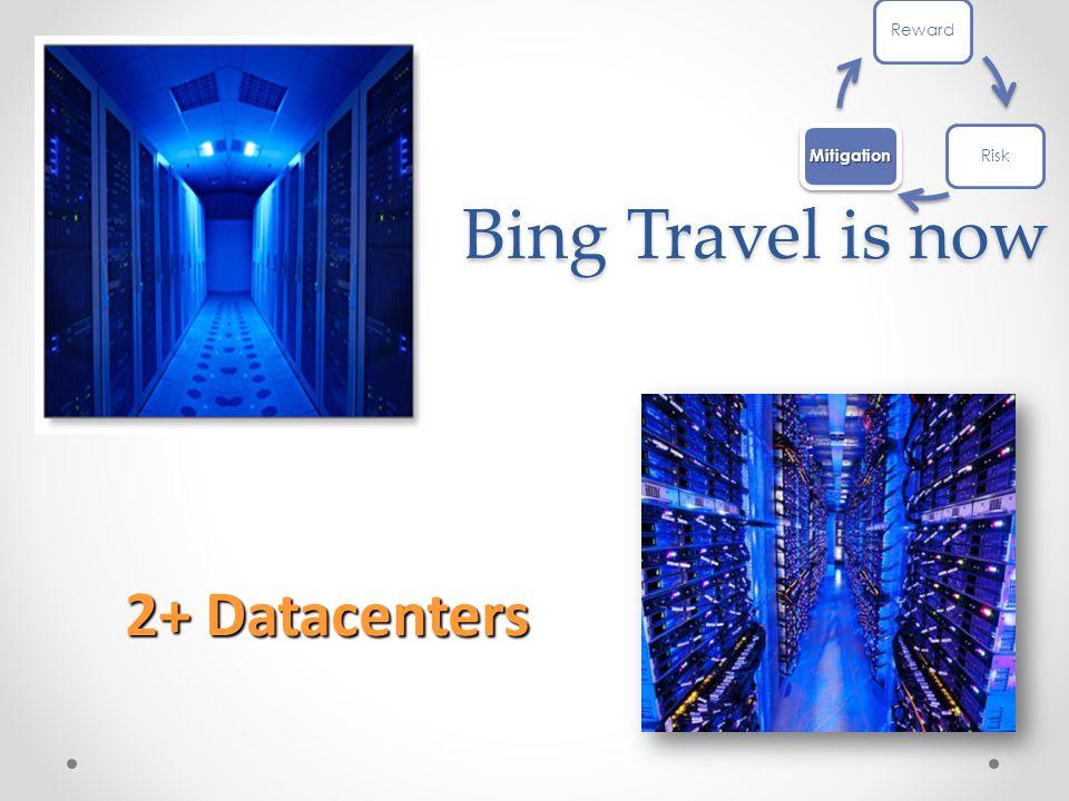 Bing Travel is now 2+ Datacenters RewardRiskMitigation
