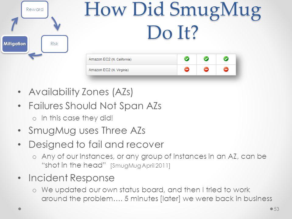 How Did SmugMug Do It.