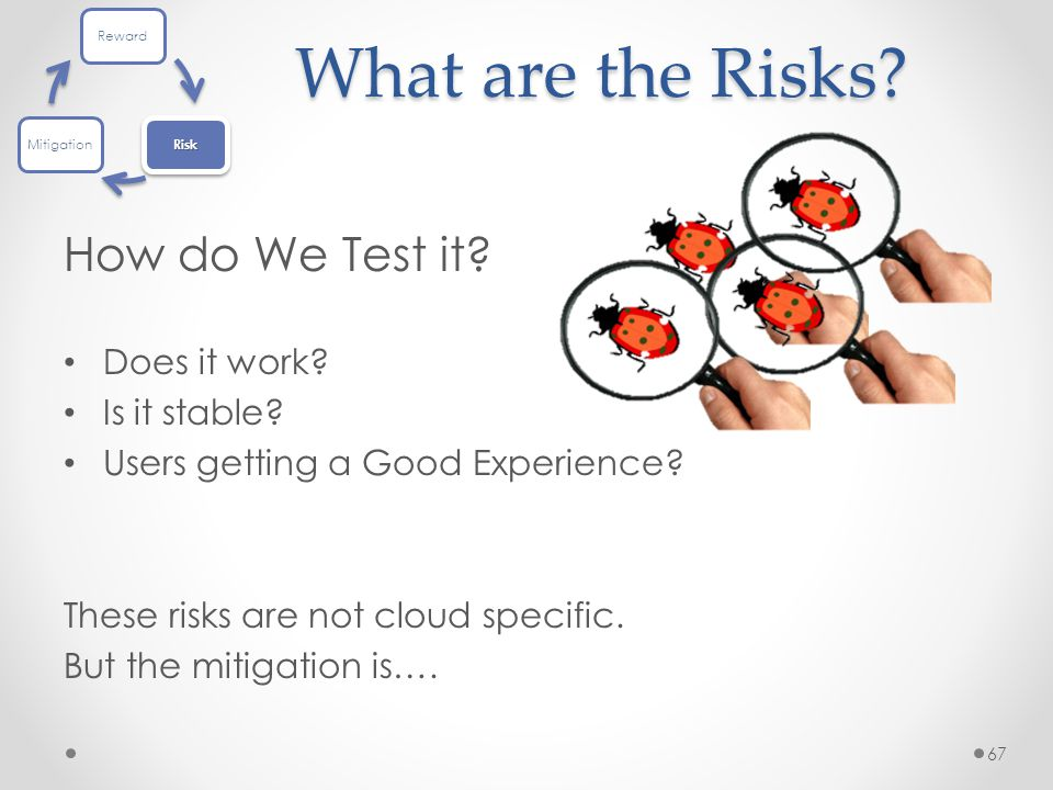 What are the Risks. How do We Test it. Does it work.