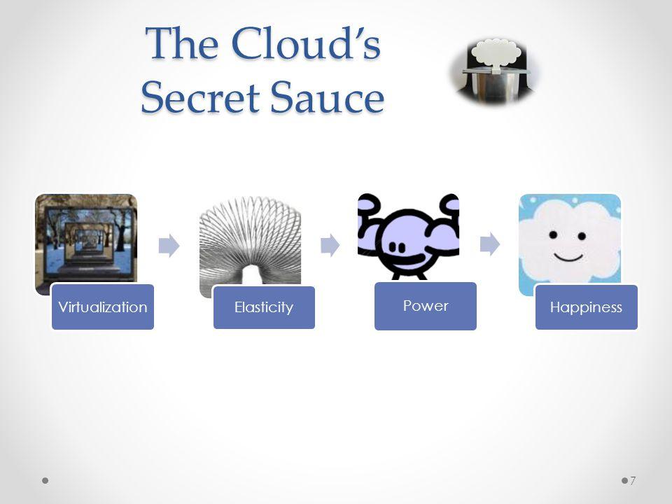 The Cloud's Secret Sauce Virtualization Elasticity Power Happiness 7