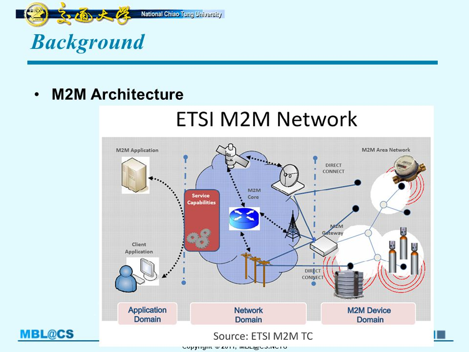 Copyright © 2011, MBL@CS.NCTU Background LTE – 3GPP Long Term Evolution –High data rate Downlink up to 300Mbps Uplink up to 75Mbps –Mobility (Up to 350 km/hr) –MIMO Diversity (Space-Time Coding) Spatial Multiplexing M2M over LTE: Devices connect to Internet via LTE.
