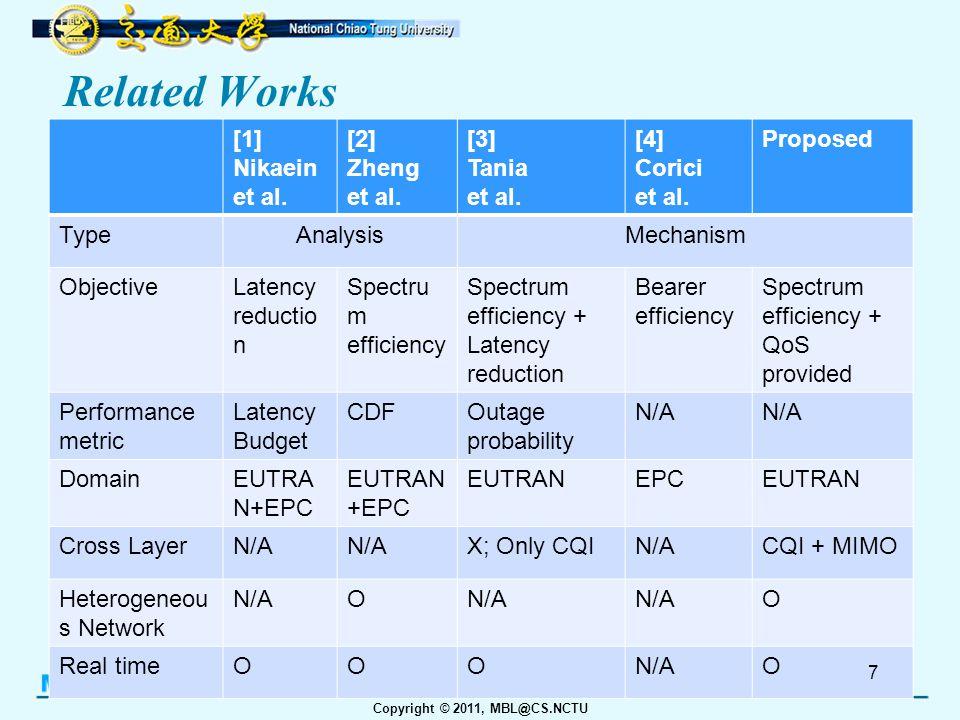 Copyright © 2011, MBL@CS.NCTU Related Works [1] Nikaein et al. [2] Zheng et al. [3] Tania et al. [4] Corici et al. Proposed TypeAnalysisMechanism Obje