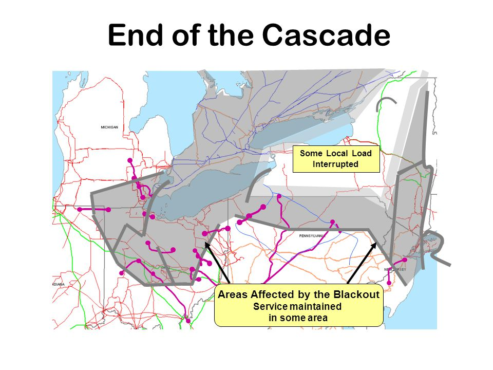 Areas Affected by the Blackout Service maintained in some area Some Local Load Interrupted End of the Cascade