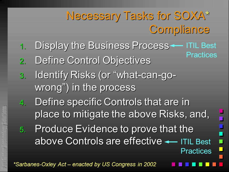 Necessary Tasks for SOXA* Compliance 1. Display the Business Process 2.