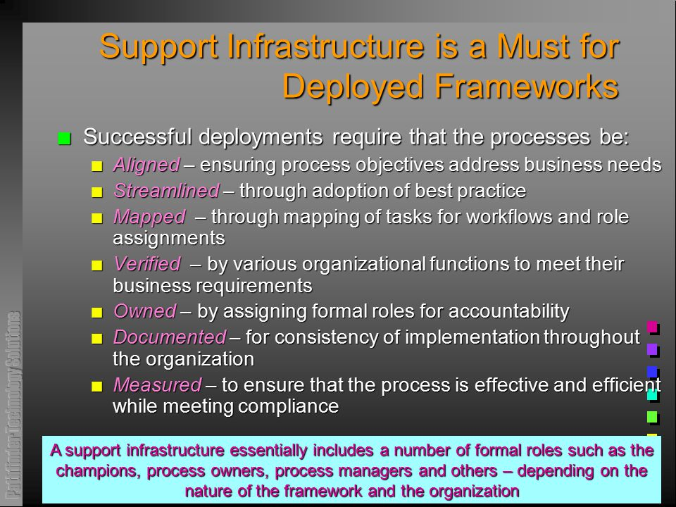 Support Infrastructure is a Must for Deployed Frameworks n Successful deployments require that the processes be: n Aligned – ensuring process objectives address business needs n Streamlined – through adoption of best practice n Mapped – through mapping of tasks for workflows and role assignments n Verified – by various organizational functions to meet their business requirements n Owned – by assigning formal roles for accountability n Documented – for consistency of implementation throughout the organization n Measured – to ensure that the process is effective and efficient while meeting compliance A support infrastructure essentially includes a number of formal roles such as the champions, process owners, process managers and others – depending on the nature of the framework and the organization