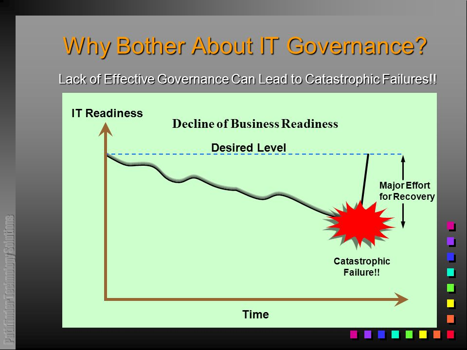 Why Bother About IT Governance.